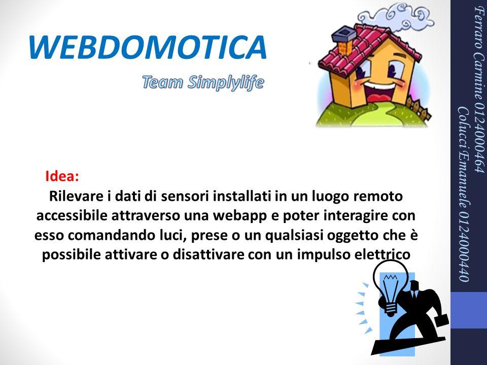 Ferraro Carmine 0124000464 WEBDOMOTICA Rilevare i dati di sensori installati in un luogo remoto accessibile attraverso una webapp e poter interagire c