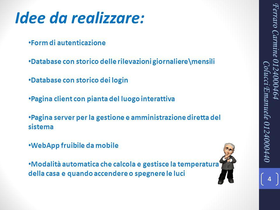 5 Ferraro Carmine 0124000464 Possibile realizzazione Fine… Colucci Emanuele 0124000440