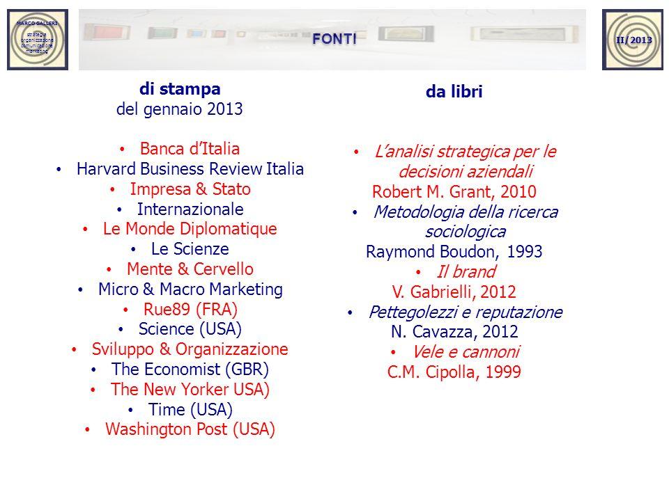 MARCO GALLERI strategia organizzazione comunicazione marketing MARCO GALLERI strategia organizzazione comunicazione marketing FONTI II/2013 di stampa