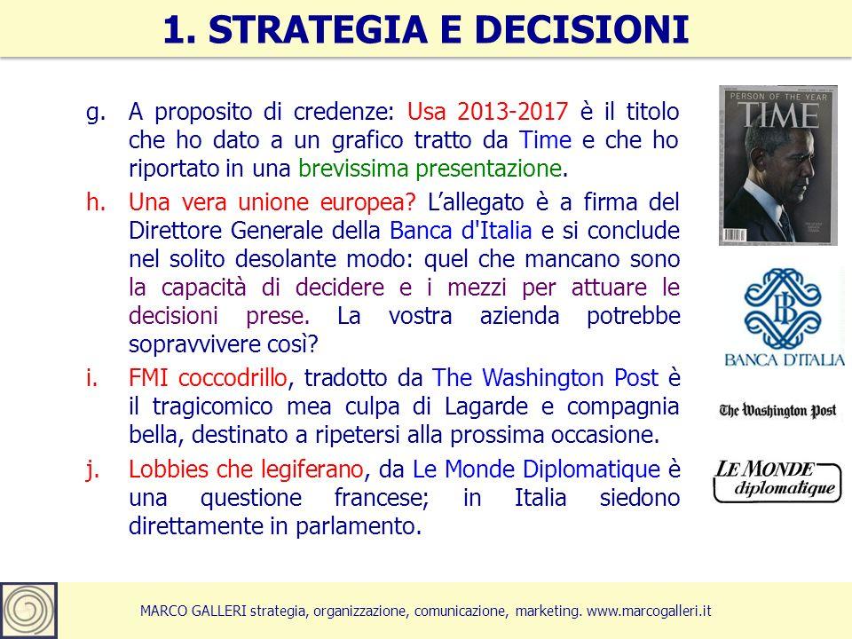MARCO GALLERI strategia, organizzazione, comunicazione, marketing. www.marcogalleri.it g.A proposito di credenze: Usa 2013-2017 è il titolo che ho dat