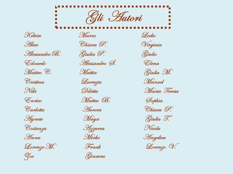 Kelvin Marco Ledio Alice Chiara P. Virginia Alessandro B. Giulia P. Giulio Edoardo Alessandro S. Elena Matteo C. Mattia Giulia M. Cristina Lucrezia Ma