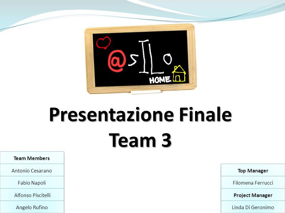 Introduzione Presentazione Team