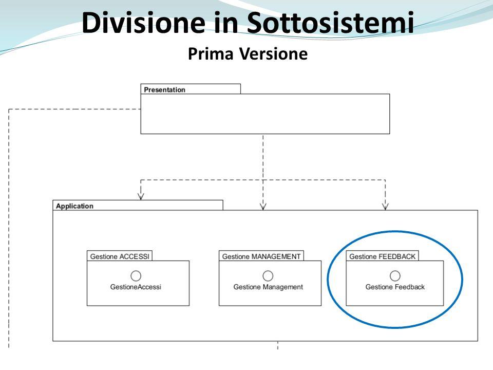Divisione in Sottosistemi Prima Versione