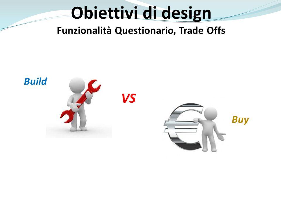 Obiettivi di design Funzionalità Questionario, Trade Offs Buy VS Build