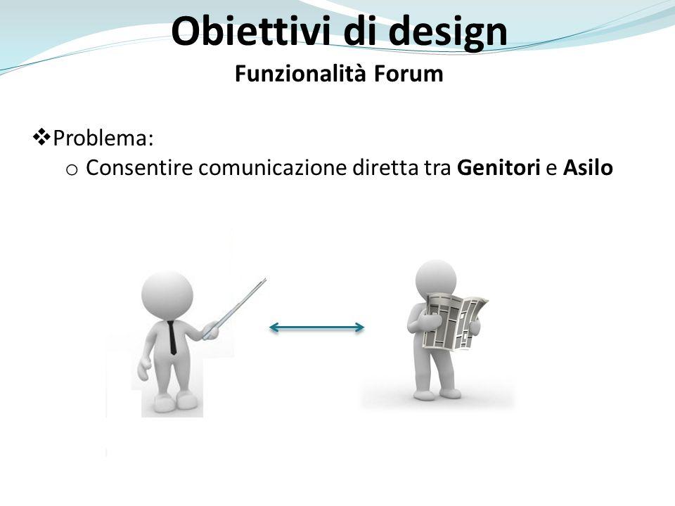 Obiettivi di design Funzionalità Forum Problema: o Consentire comunicazione diretta tra Genitori e Asilo