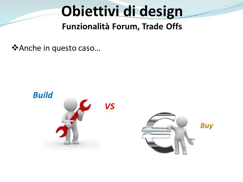 Obiettivi di design Funzionalità Forum, Trade Offs Buy VS Anche in questo caso… Build
