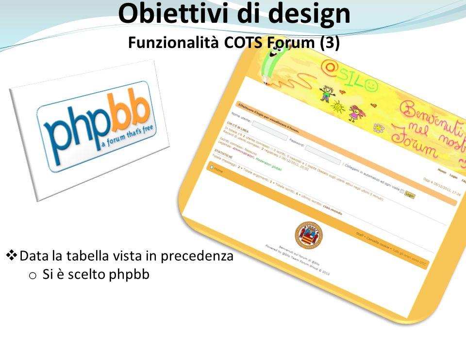 Data la tabella vista in precedenza o Si è scelto phpbb Obiettivi di design Funzionalità COTS Forum (3)
