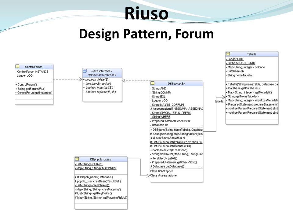 Riuso Design Pattern, Forum