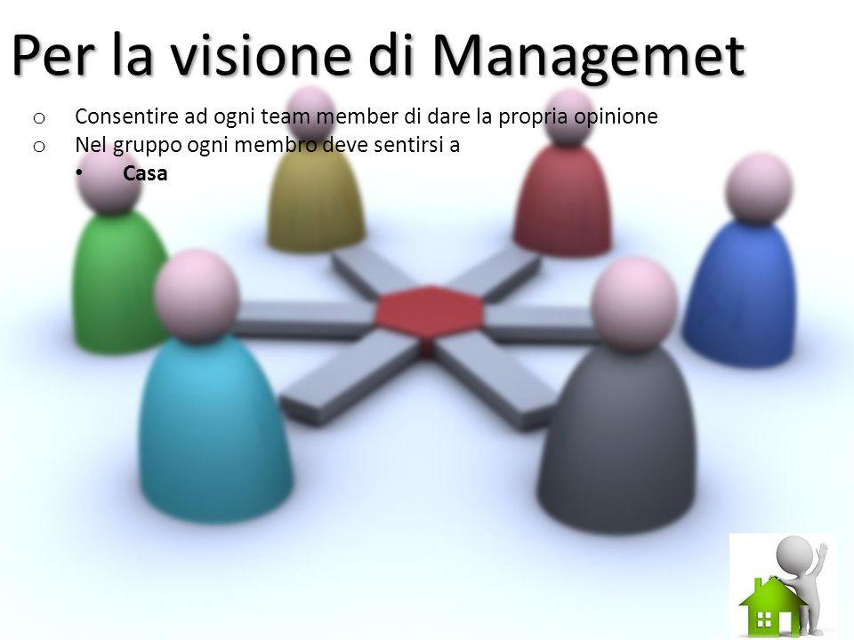 o Consentire ad ogni team member di dare la propria opinione o Nel gruppo ogni membro deve sentirsi a Casa Per la visione di Managemet
