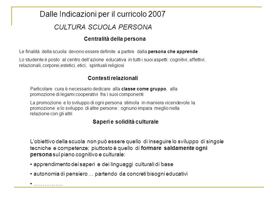 Dalle Indicazioni per il curricolo 2007 CULTURA SCUOLA PERSONA Centralità della persona Le finalità della scuola devono essere definite a partire dall