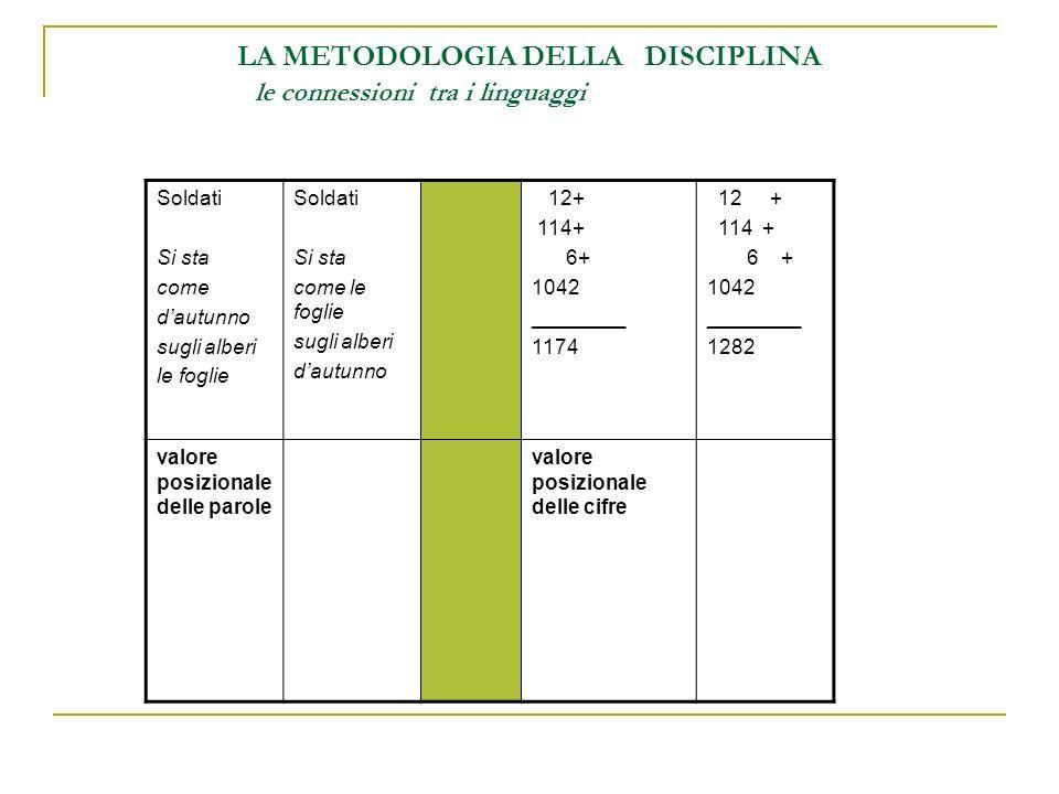 LA METODOLOGIA DELLA DISCIPLINA i giochi mentali la vocazione di Matteo (Caravaggio, San Luigi dei Francesi, Roma)