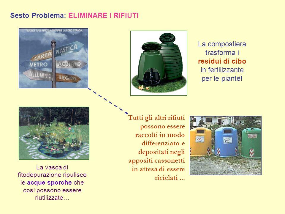 Sesto Problema: ELIMINARE I RIFIUTI La compostiera trasforma i residui di cibo in fertilizzante per le piante.