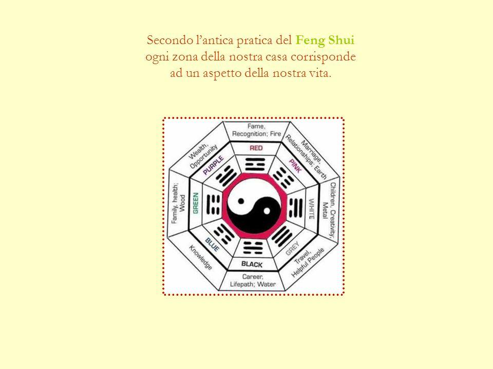 Secondo lantica pratica del Feng Shui ogni zona della nostra casa corrisponde ad un aspetto della nostra vita.