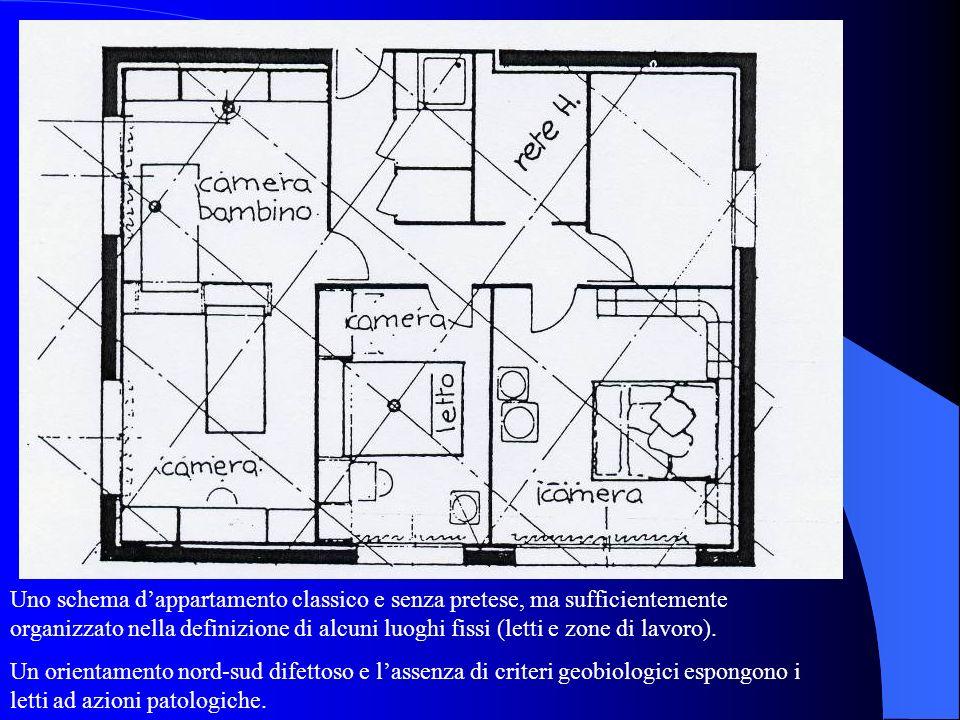 Uno schema dappartamento classico e senza pretese, ma sufficientemente organizzato nella definizione di alcuni luoghi fissi (letti e zone di lavoro).
