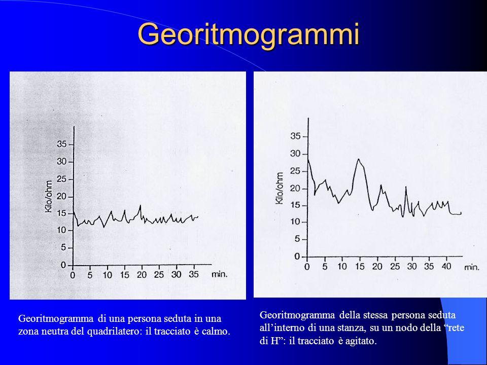 Georitmogrammi Georitmogramma di una persona seduta in una zona neutra del quadrilatero: il tracciato è calmo. Georitmogramma della stessa persona sed