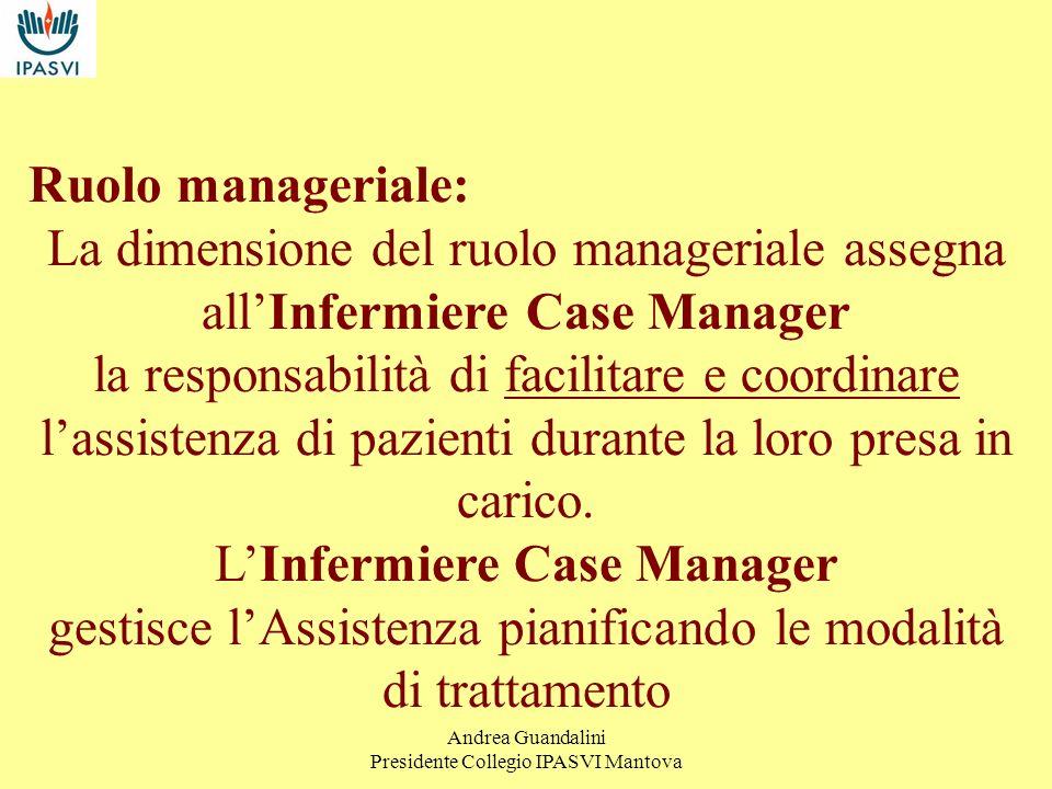 Andrea Guandalini Presidente Collegio IPASVI Mantova Determina, in collaborazione con il team interdisciplinare, gli obiettivi del piano assistenziale e ne prevede la durata dalla dimissione ospedaliera Valuta continuamente la qualità dellassistenza fornita e le conseguenze dei trattamenti