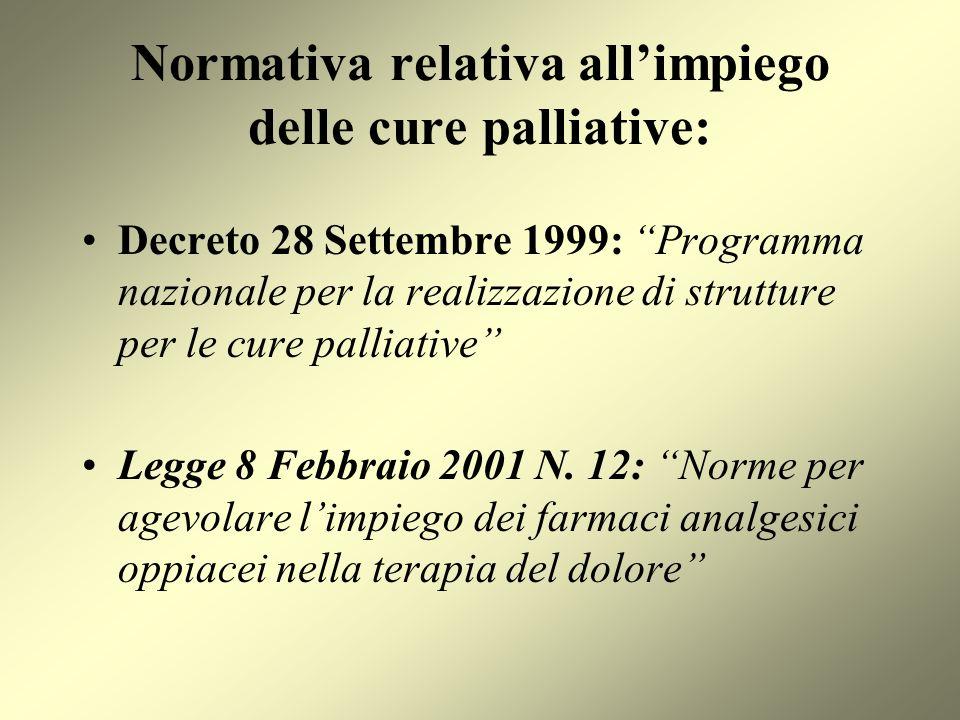 Normativa relativa allimpiego delle cure palliative: Decreto 28 Settembre 1999: Programma nazionale per la realizzazione di strutture per le cure pall