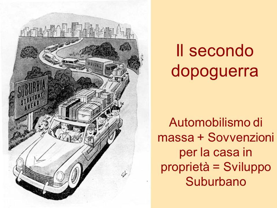 Il secondo dopoguerra Automobilismo di massa + Sovvenzioni per la casa in proprietà = Sviluppo Suburbano