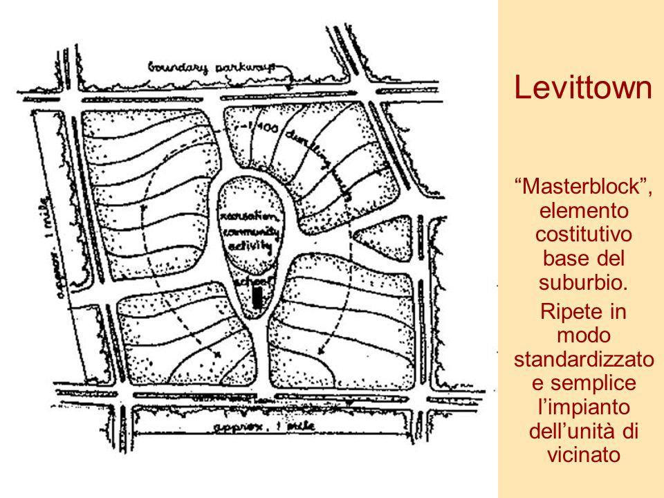 Levittown Masterblock, elemento costitutivo base del suburbio. Ripete in modo standardizzato e semplice limpianto dellunità di vicinato