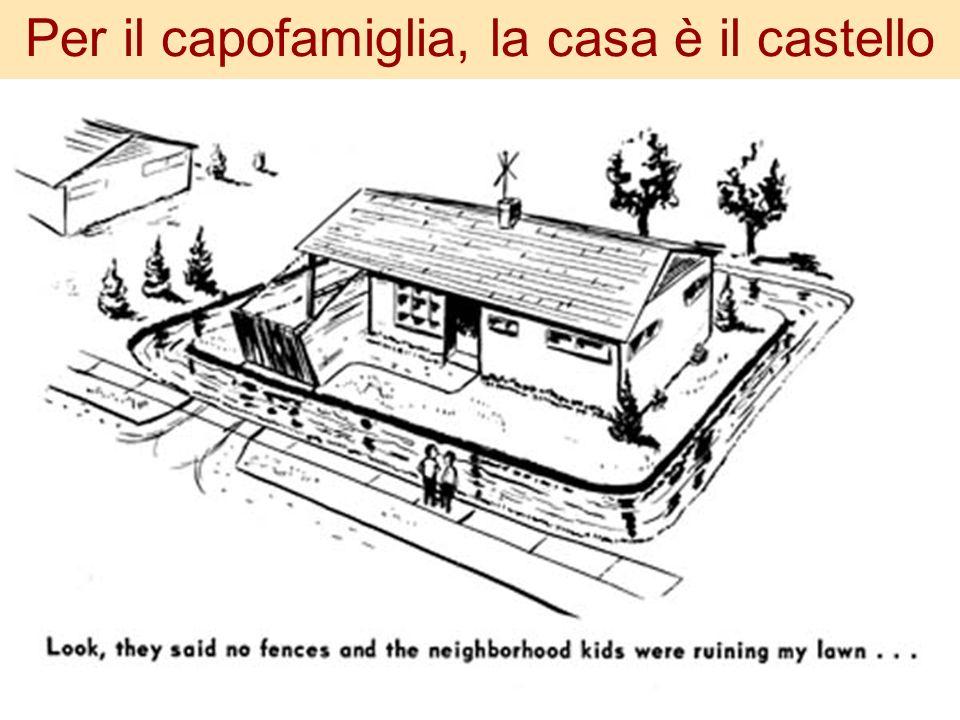 Per il capofamiglia, la casa è il castello