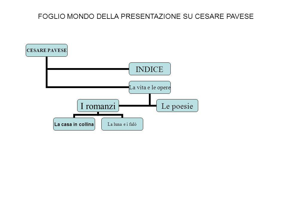 Bibliografia e Risorse Internet Lintera opera di Pavese è pubblicata da Einaudi.