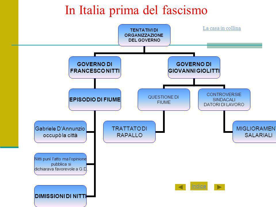 In Italia prima del fascismo La casa in collina La casa in collina