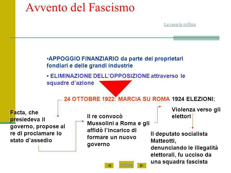 APPOGGIO FINANZIARIO da parte dei proprietari fondiari e delle grandi industrie ELIMINAZIONE DELLOPPOSIZIONE attraverso le squadre dazione 24 OTTOBRE 1922: MARCIA SU ROMA Facta, che presiedeva il governo, propose al re di proclamare lo stato dassedio Il re convocò Mussolini a Roma e gli affidò lincarico di formare un nuovo governo 1924 ELEZIONI: Violenza verso gli elettori Il deputato socialista Matteotti, denunciando le illegalità elettorali, fu ucciso da una squadra fascista Avvento del Fascismo La casa in collina La casa in collina Indice