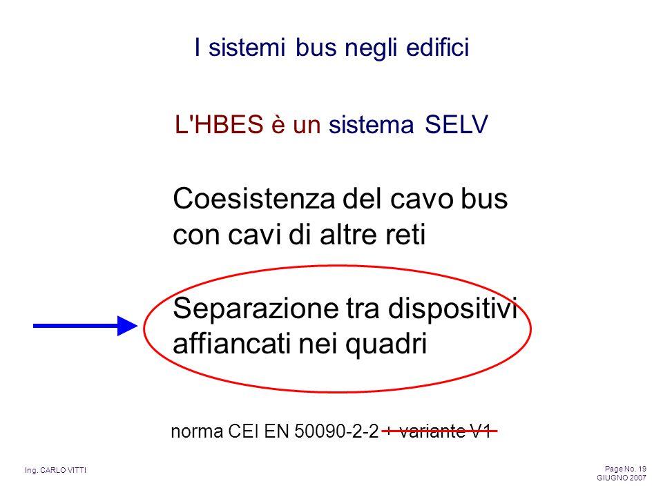 Ing. CARLO VITTI Page No. 19 GIUGNO 2007 I sistemi bus negli edifici L'HBES è un sistema SELV Coesistenza del cavo bus con cavi di altre reti Separazi