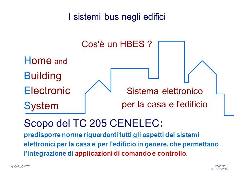 Ing. CARLO VITTI Page No. 2 GIUGNO 2007 I sistemi bus negli edifici Sistema elettronico per la casa e l'edificio Home and Building Electronic System C