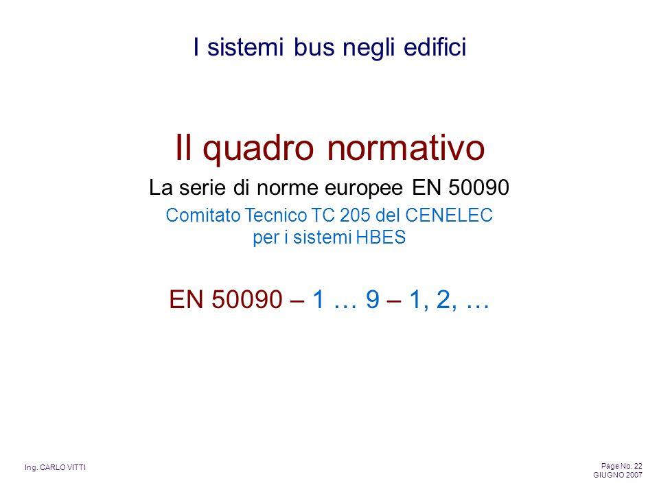 Ing. CARLO VITTI Page No. 22 GIUGNO 2007 I sistemi bus negli edifici Il quadro normativo La serie di norme europee EN 50090 Comitato Tecnico TC 205 de
