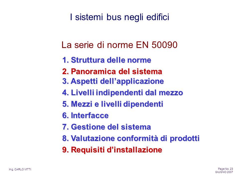 Ing. CARLO VITTI Page No. 23 GIUGNO 2007 I sistemi bus negli edifici 1. Struttura delle norme 2. Panoramica del sistema 3. Aspetti dellapplicazione 4.