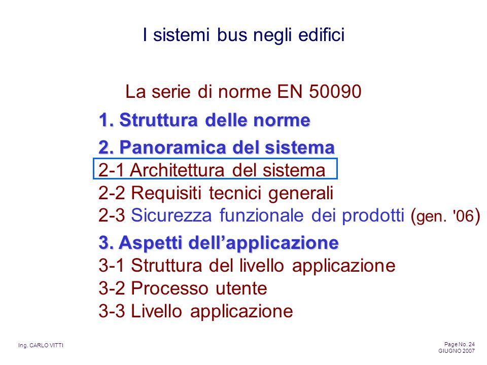 Ing. CARLO VITTI Page No. 24 GIUGNO 2007 I sistemi bus negli edifici La serie di norme EN 50090 1. Struttura delle norme 2. Panoramica del sistema 2.