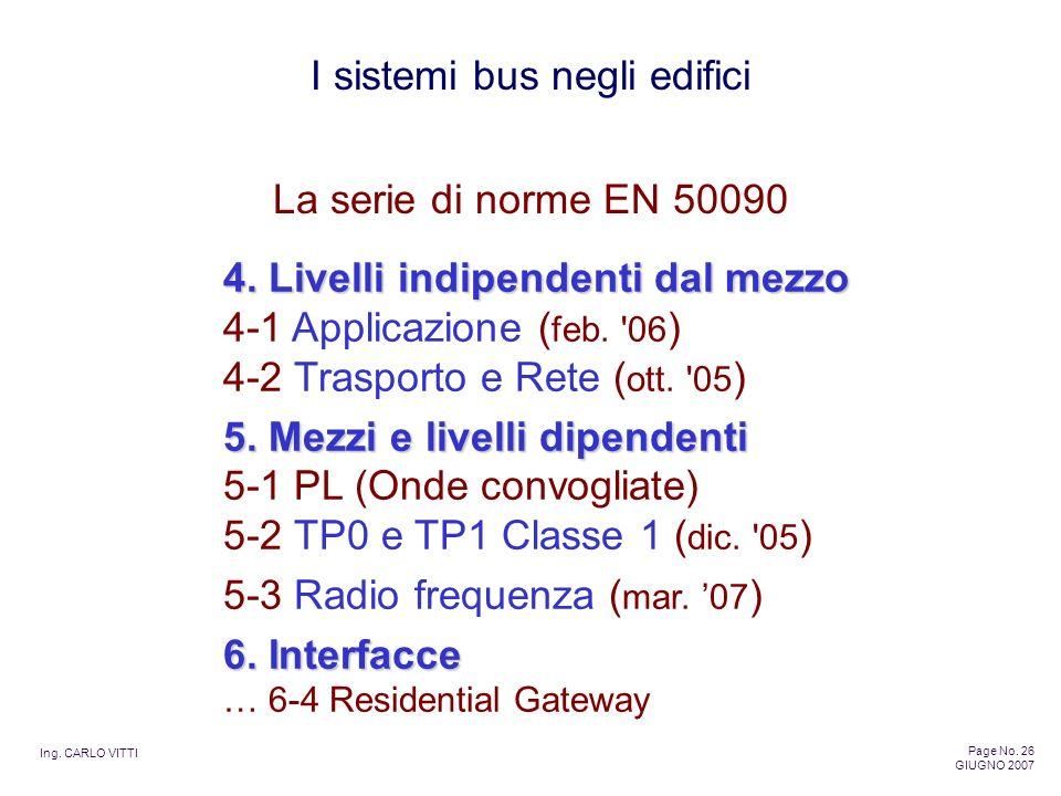Ing. CARLO VITTI Page No. 26 GIUGNO 2007 I sistemi bus negli edifici La serie di norme EN 50090 4. Livelli indipendenti dal mezzo 4. Livelli indipende