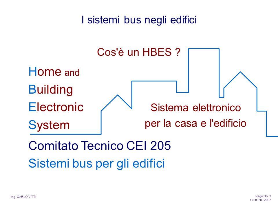 Ing. CARLO VITTI Page No. 3 GIUGNO 2007 I sistemi bus negli edifici Home and Building Electronic System Cos'è un HBES ? Comitato Tecnico CEI 205 Siste