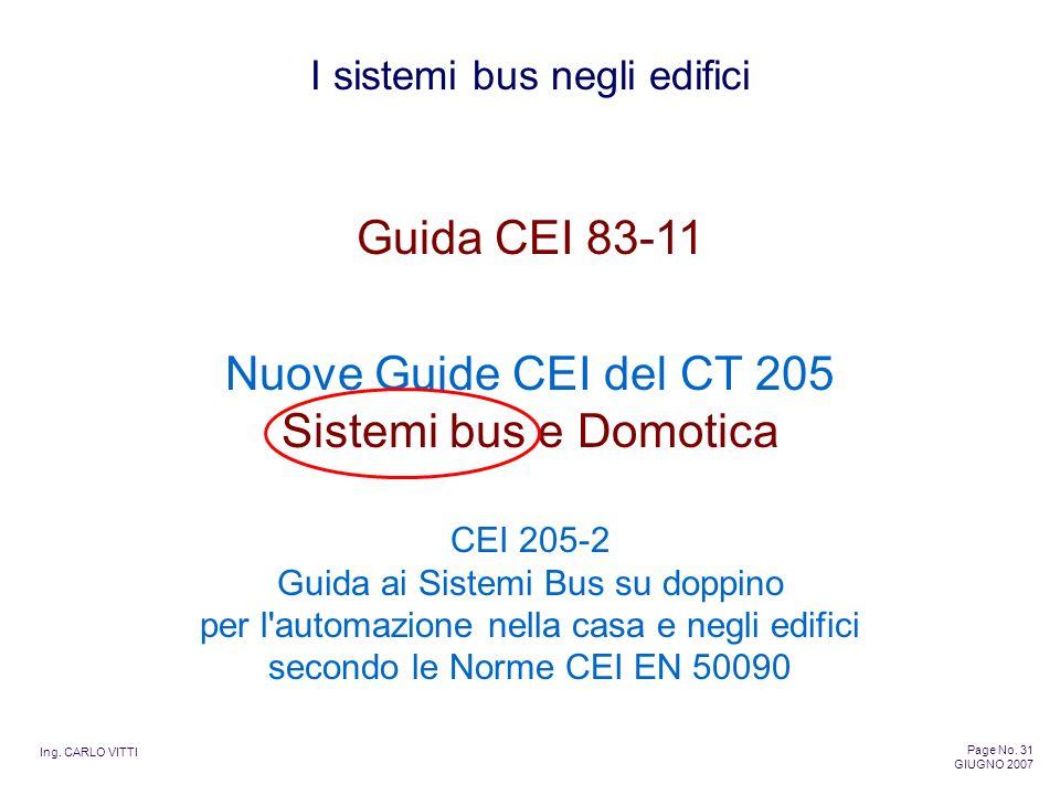 Ing. CARLO VITTI Page No. 31 GIUGNO 2007 I sistemi bus negli edifici Guida CEI 83-11 Nuove Guide CEI del CT 205 Sistemi bus e Domotica CEI 205-2 Guida