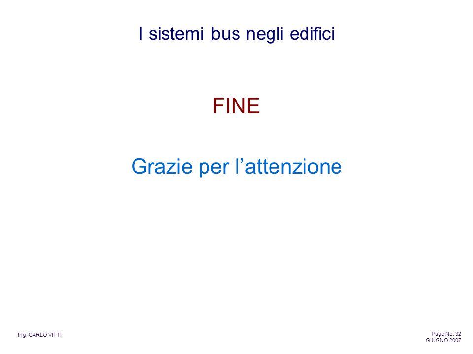 Ing. CARLO VITTI Page No. 32 GIUGNO 2007 I sistemi bus negli edifici FINE Grazie per lattenzione