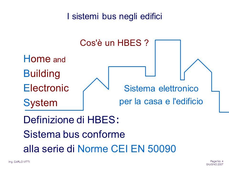 Ing. CARLO VITTI Page No. 4 GIUGNO 2007 I sistemi bus negli edifici Home and Building Electronic System Cos'è un HBES ? Definizione di HBES : Sistema