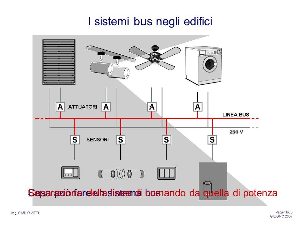 Ing. CARLO VITTI Page No. 6 GIUGNO 2007 I sistemi bus negli edifici 1 2 3 Cosa può fare un sistema bus...Separazione della linea di comando da quella