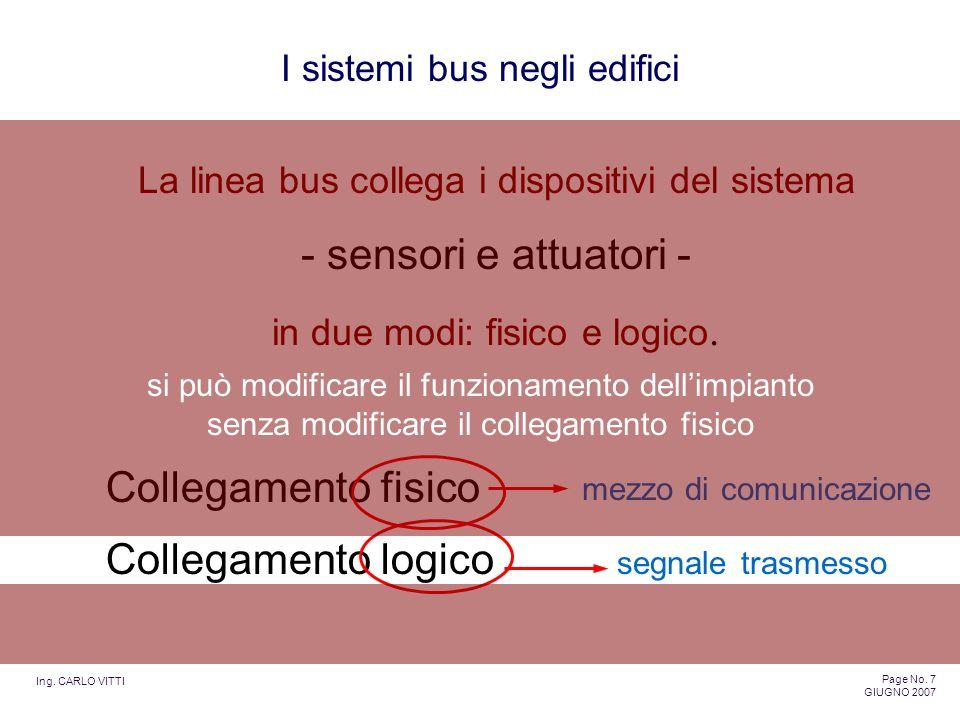 Ing. CARLO VITTI Page No. 7 GIUGNO 2007 I sistemi bus negli edifici Collegamento fisico Collegamento logico La linea bus collega i dispositivi del sis