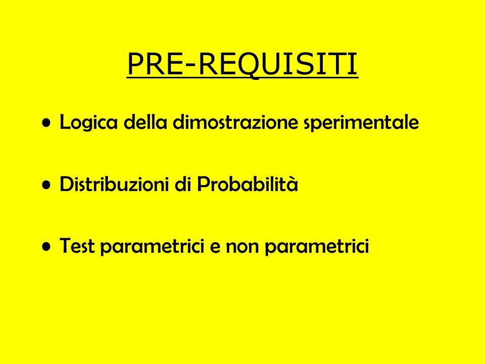 PRE-REQUISITI Logica della dimostrazione sperimentale Distribuzioni di Probabilità Test parametrici e non parametrici