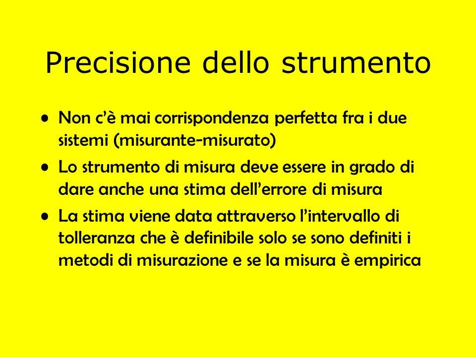 Precisione dello strumento Non cè mai corrispondenza perfetta fra i due sistemi (misurante-misurato) Lo strumento di misura deve essere in grado di da