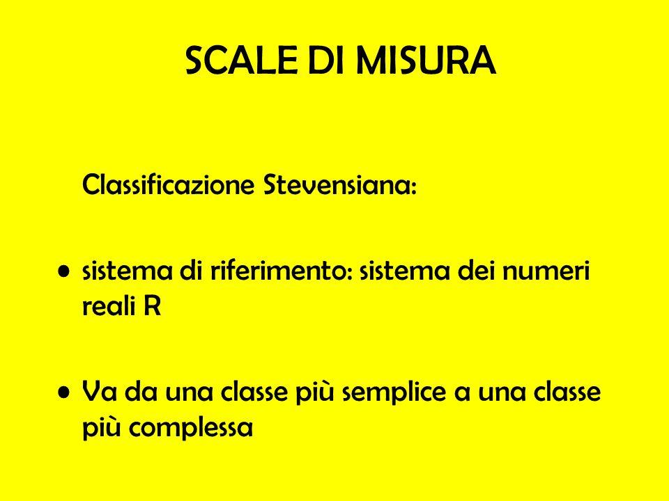 SCALE DI MISURA Classificazione Stevensiana: sistema di riferimento: sistema dei numeri reali R Va da una classe più semplice a una classe più comples