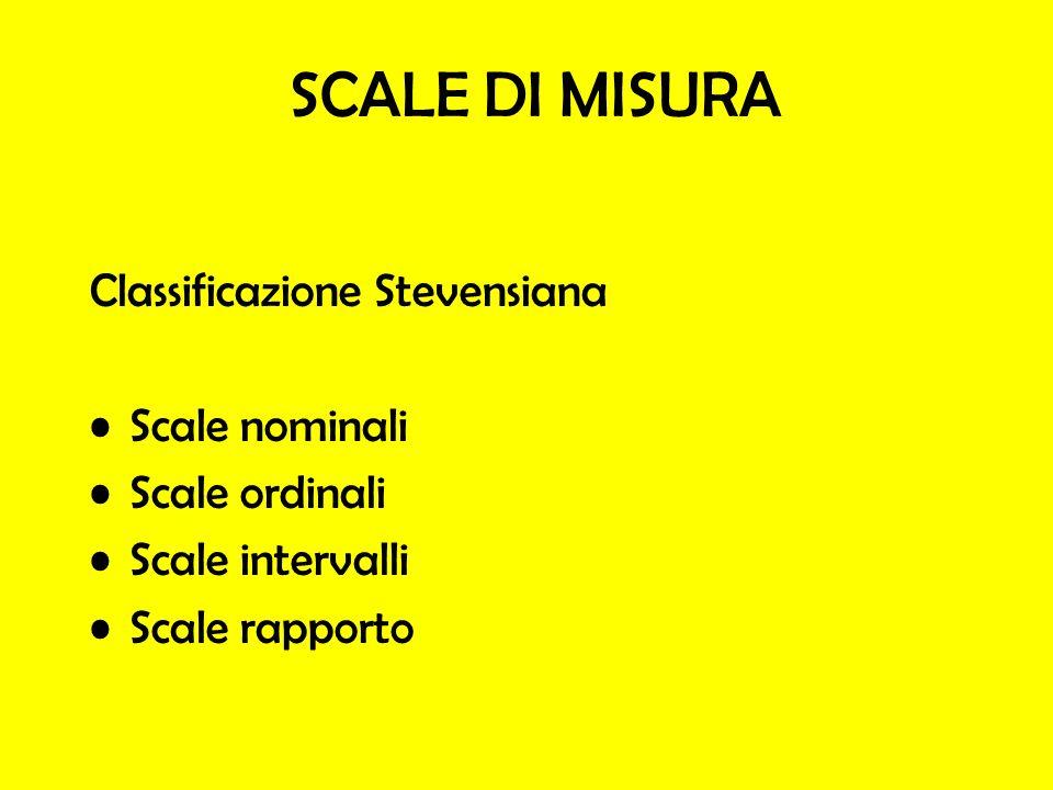 SCALE DI MISURA Classificazione Stevensiana Scale nominali Scale ordinali Scale intervalli Scale rapporto