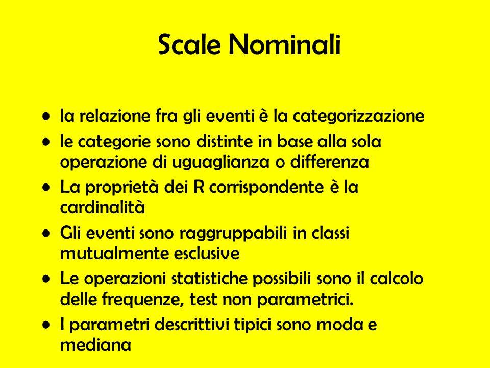 Scale Nominali la relazione fra gli eventi è la categorizzazione le categorie sono distinte in base alla sola operazione di uguaglianza o differenza L
