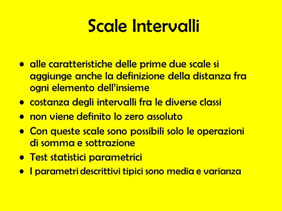 Scale Intervalli alle caratteristiche delle prime due scale si aggiunge anche la definizione della distanza fra ogni elemento dellinsieme costanza deg