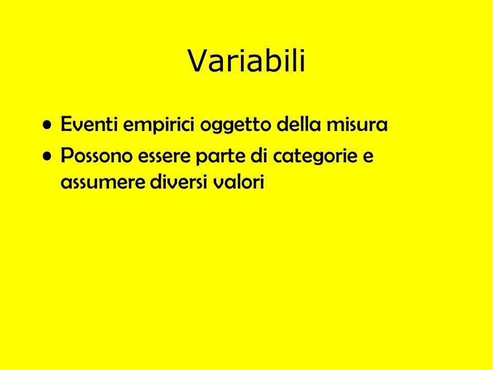 Variabili Eventi empirici oggetto della misura Possono essere parte di categorie e assumere diversi valori