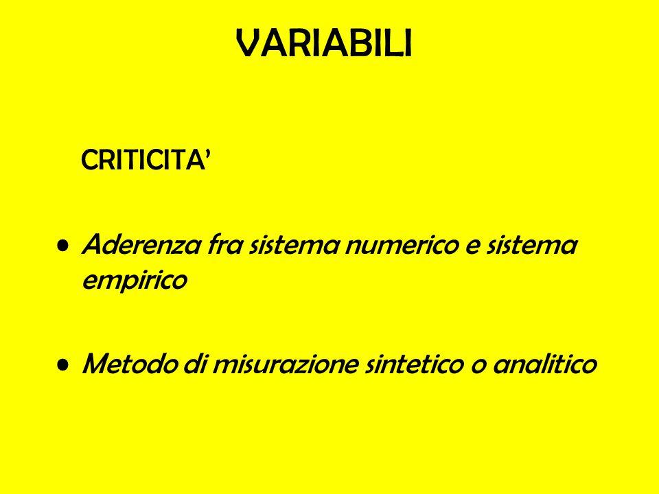 VARIABILI CRITICITA Aderenza fra sistema numerico e sistema empirico Metodo di misurazione sintetico o analitico