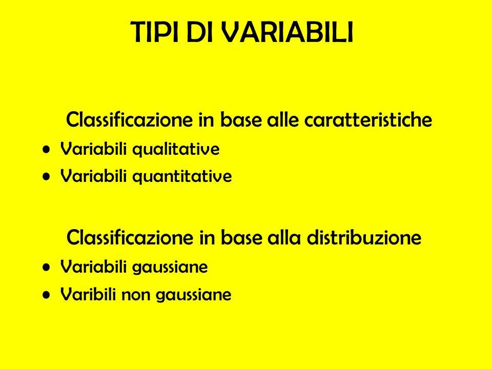 TIPI DI VARIABILI Classificazione in base alle caratteristiche Variabili qualitative Variabili quantitative Classificazione in base alla distribuzione