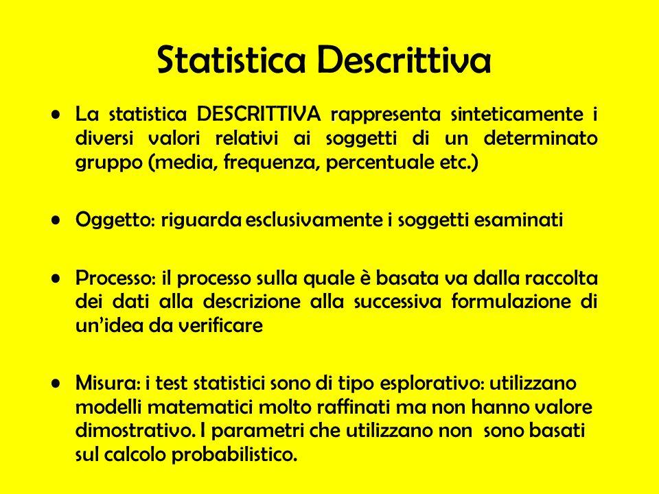 rLa statistica DESCRITTIVA rappresenta sinteticamente i diversi valori relativi ai soggetti di un determinato gruppo (media, frequenza, percentuale et
