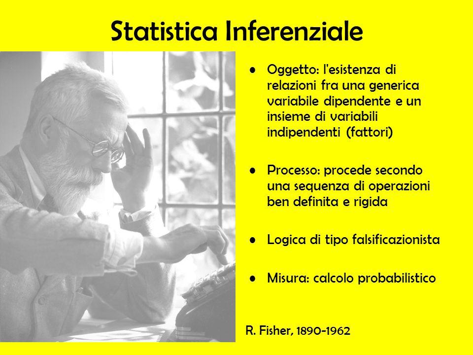 Statistica Inferenziale Oggetto: l'esistenza di relazioni fra una generica variabile dipendente e un insieme di variabili indipendenti (fattori) Proce